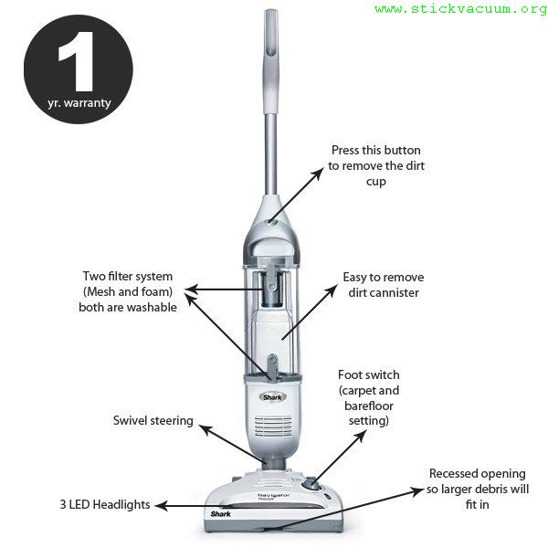 Top 5 Best Cordless Stick Vacuum Reviews Amp Buying Guide