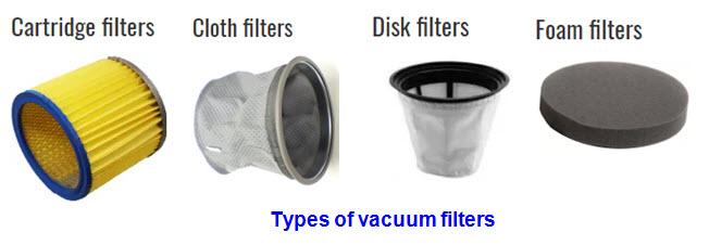 types of vacuum filters